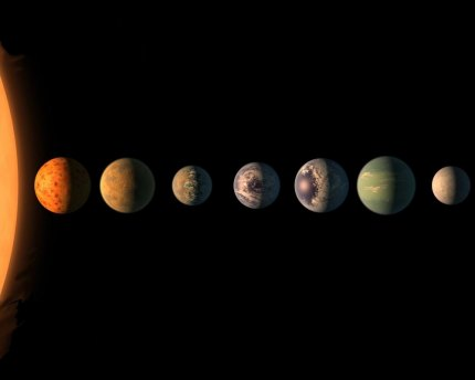 The TRAPPIST-1 planets are in an orbital dance.